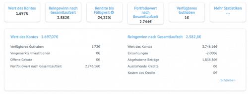 bondora-portfolio-ueberblick