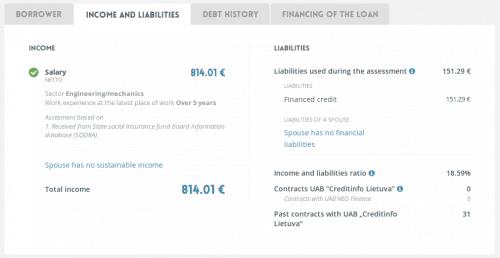 Details über das Einkommen des Kreditnehmers - Neo Finance P2P Kredite