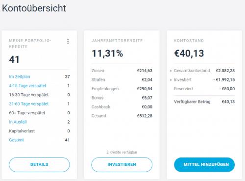 Das Dashboard gibt eine gute Übersicht über seine Investitionen